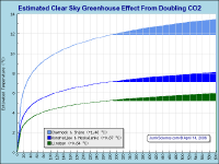 co2greenhouse-X2.png (16665 bytes)
