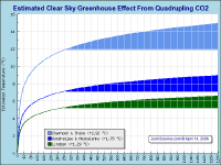 co2greenhouse-X4.png (17247 bytes)